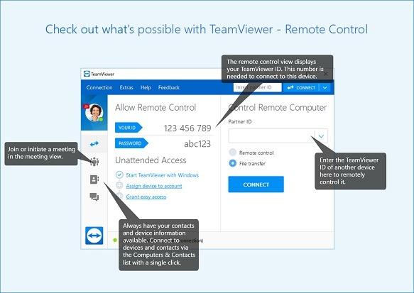 Team Viewer-Remote Control
