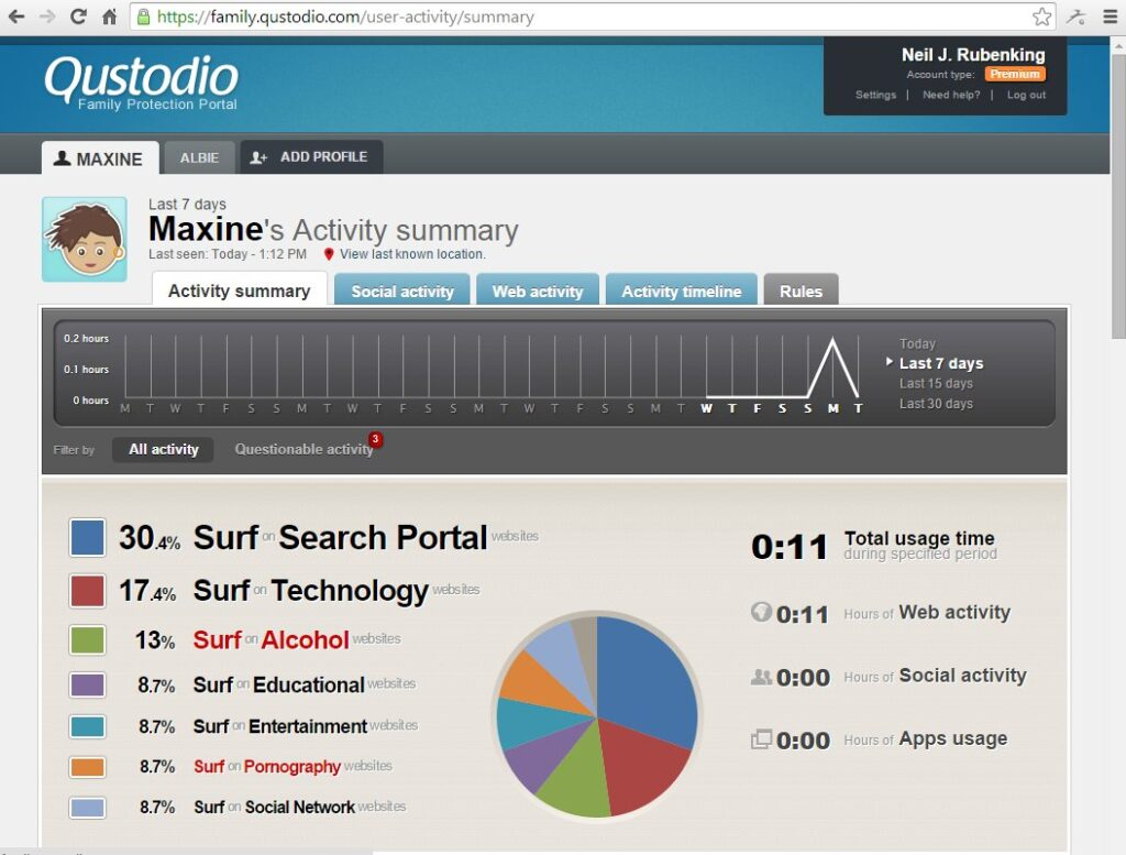 Qustodio Monitoring for PC