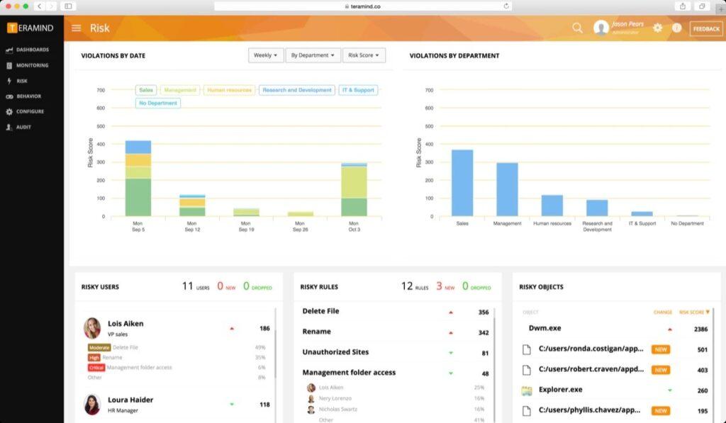 TeraMind Employee Monitoring