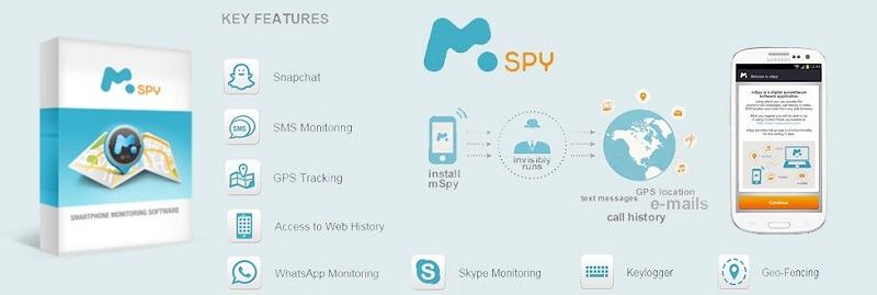Spy Phone App alternative-mSpy
