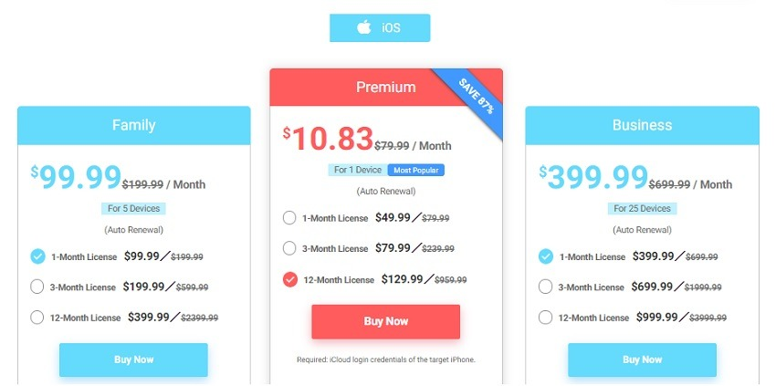 cocospy pricing ios